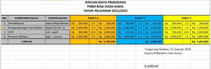 biaya pendidikan di PKBM Bina Insan Kamil Tangerang Selatan Provinsi Banten